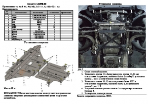 Захист двигуна Audi A5 B8 - фото №12 + 1 + 1 + 1