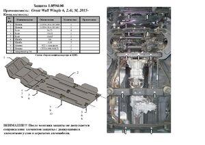 Защита двигателя Great Wall Wingle 6 - фото №2